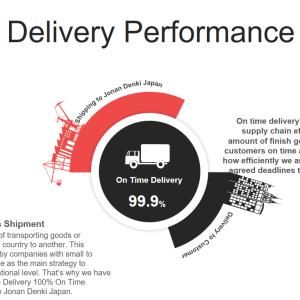 deliverypr